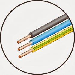 Harga Kabel Listrik Per Meter